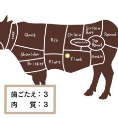 カイノミ Flip Meat